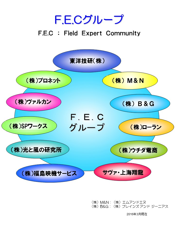 FECグループ(たて)20160310